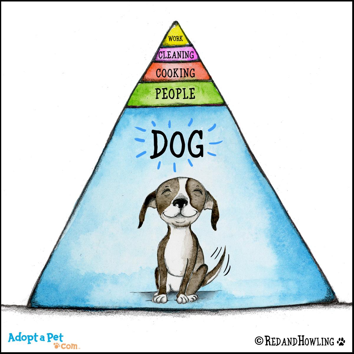 PriorityPyramid